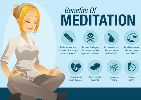de voordelen van meditatie