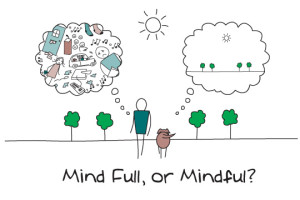 gedachten vol of mindful