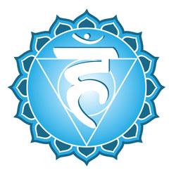 vijfde chakra